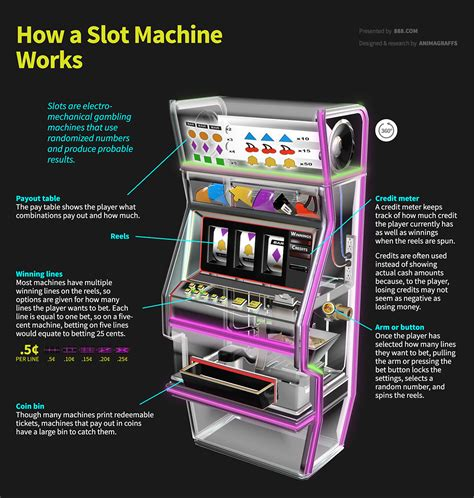 Slot machine jammer how it works png 1160x1220