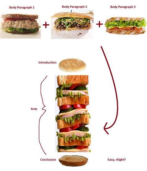 Fast food conclusion for essay png 1026x1190
