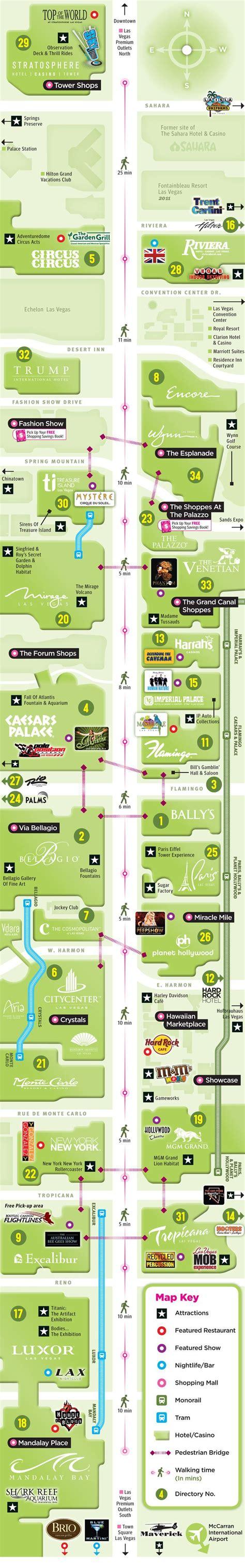 Las vegas strip map jpg 736x4713